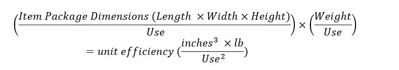 compact by design efficiency formula