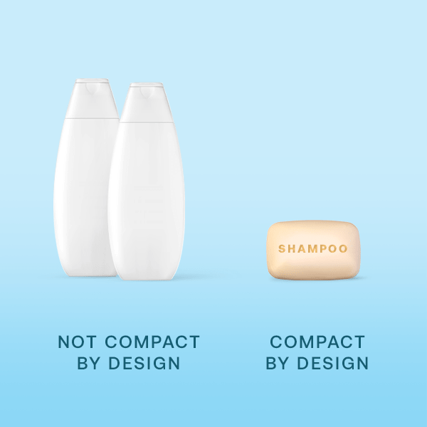 compact by design waterless technology