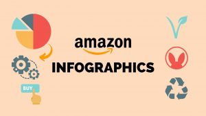 Amazon Infographics can help convert customers